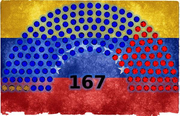 venezuela-elections-2015.jpg